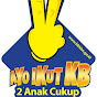 DPPKB Kota Surakarta