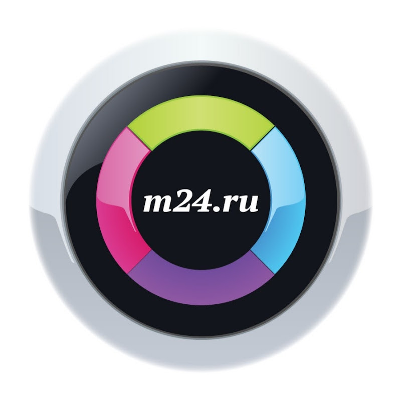 m24 ru статистика канала