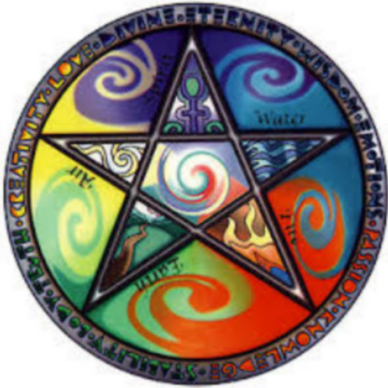 Magic Spells Miracles