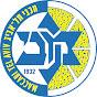 Maccabi Tel Aviv Basketball