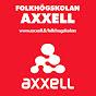 Folkhögskolan Axxell